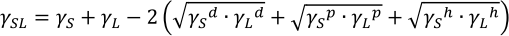 Extended Fowkes Equation.png
