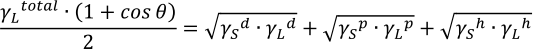 Young-Dupre in Extended Fowkes Equation.png